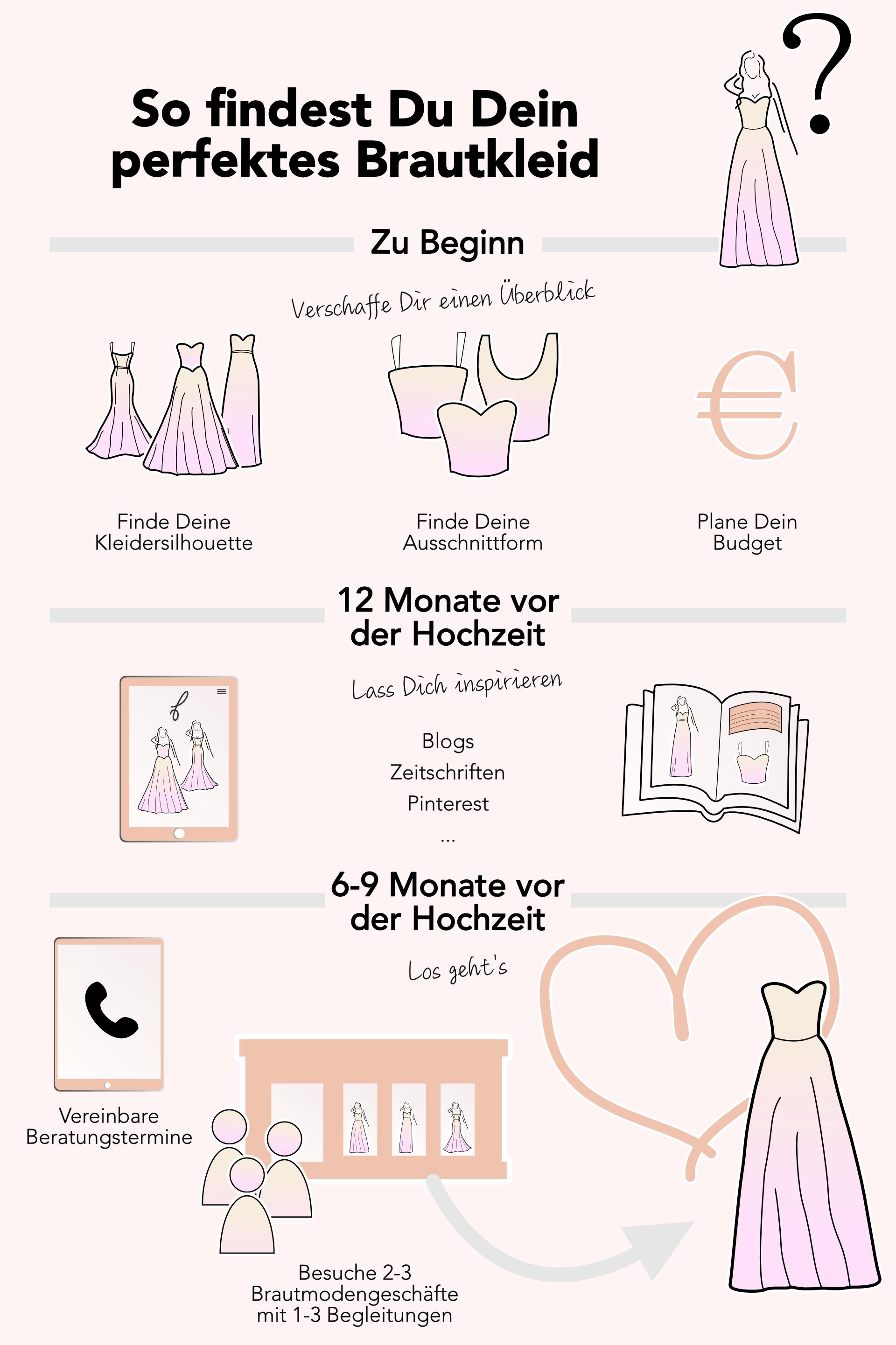 Das Hochzeitskleid - Die 17 häufigsten Fragen rund um die